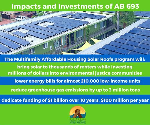 AB693.impactsinvestments.500