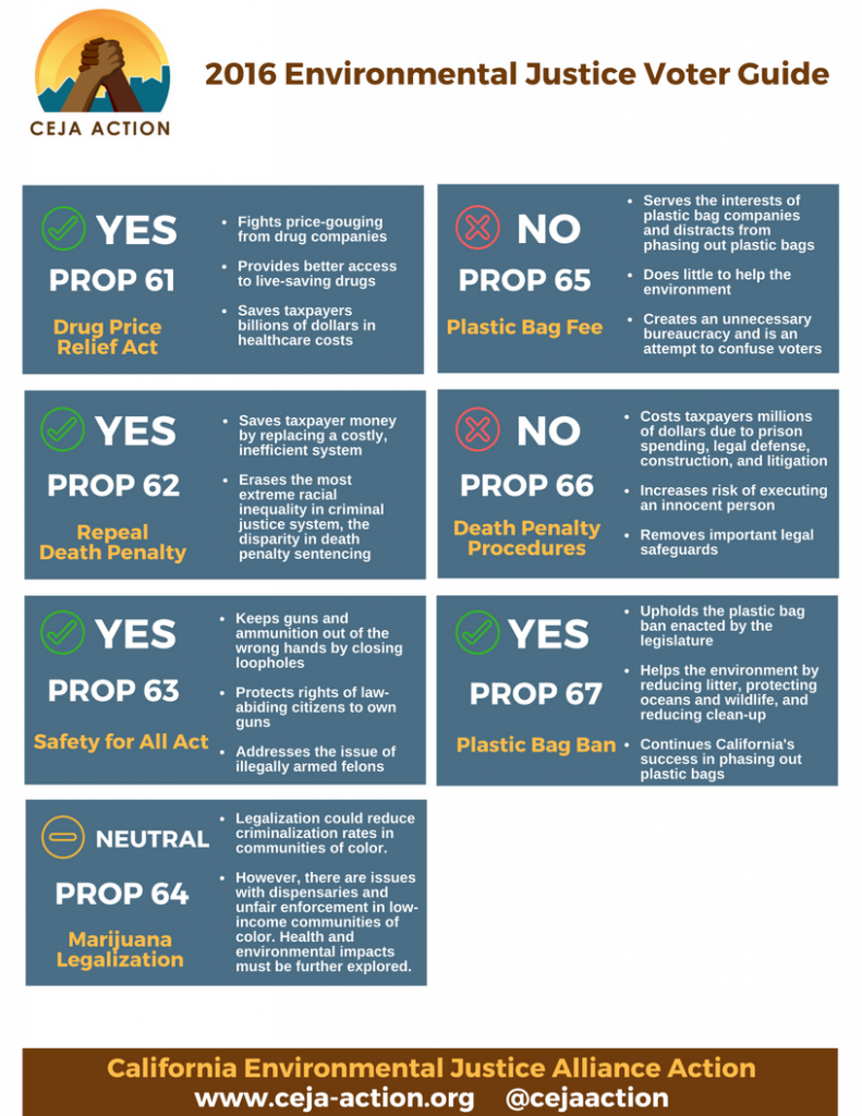 cejaaction-2016voterguide-page2